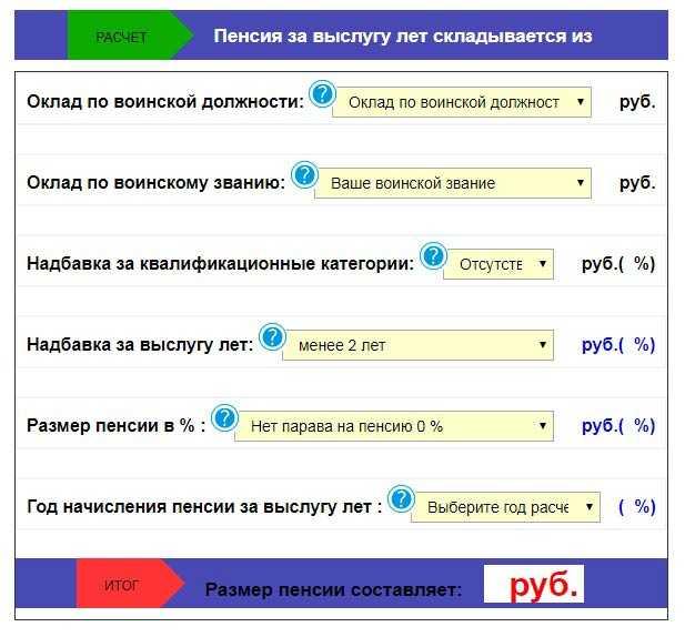 Калькулятор пенсии МВД